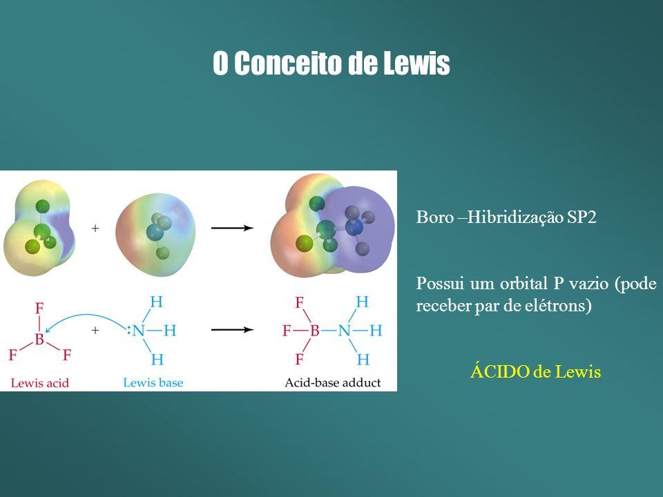 O Conceito de Lewis Boro –Hibridização SP2