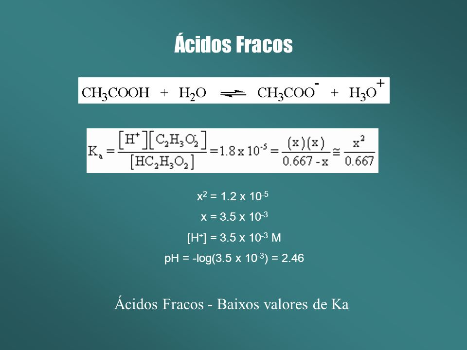 Ácidos Fracos - Baixos valores de Ka