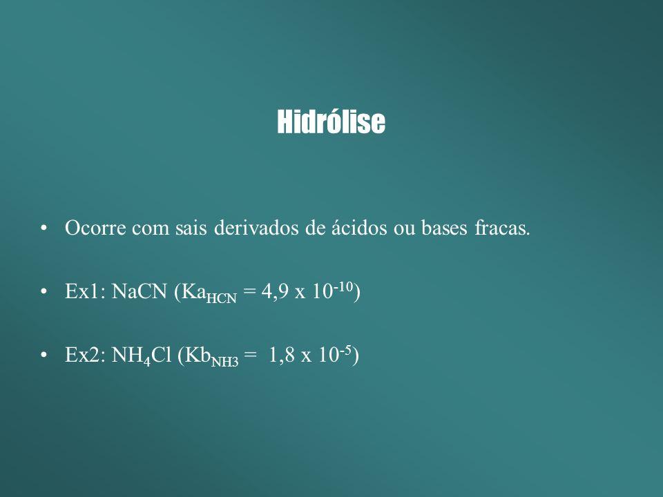 Hidrólise Ocorre com sais derivados de ácidos ou bases fracas.