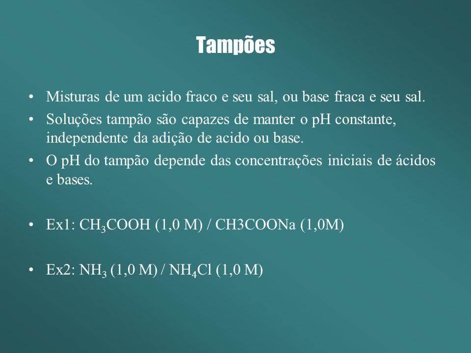 Tampões Misturas de um acido fraco e seu sal, ou base fraca e seu sal.