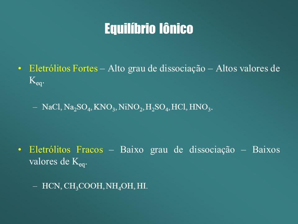 Equilíbrio Iônico Eletrólitos Fortes – Alto grau de dissociação – Altos valores de Keq. NaCl, Na2SO4, KNO3, NiNO2, H2SO4, HCl, HNO3.
