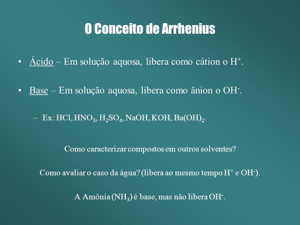 O Conceito de Arrhenius