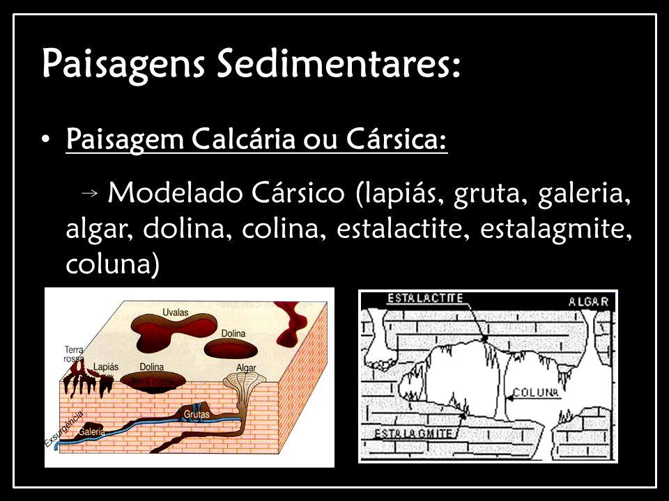 Paisagens Sedimentares: