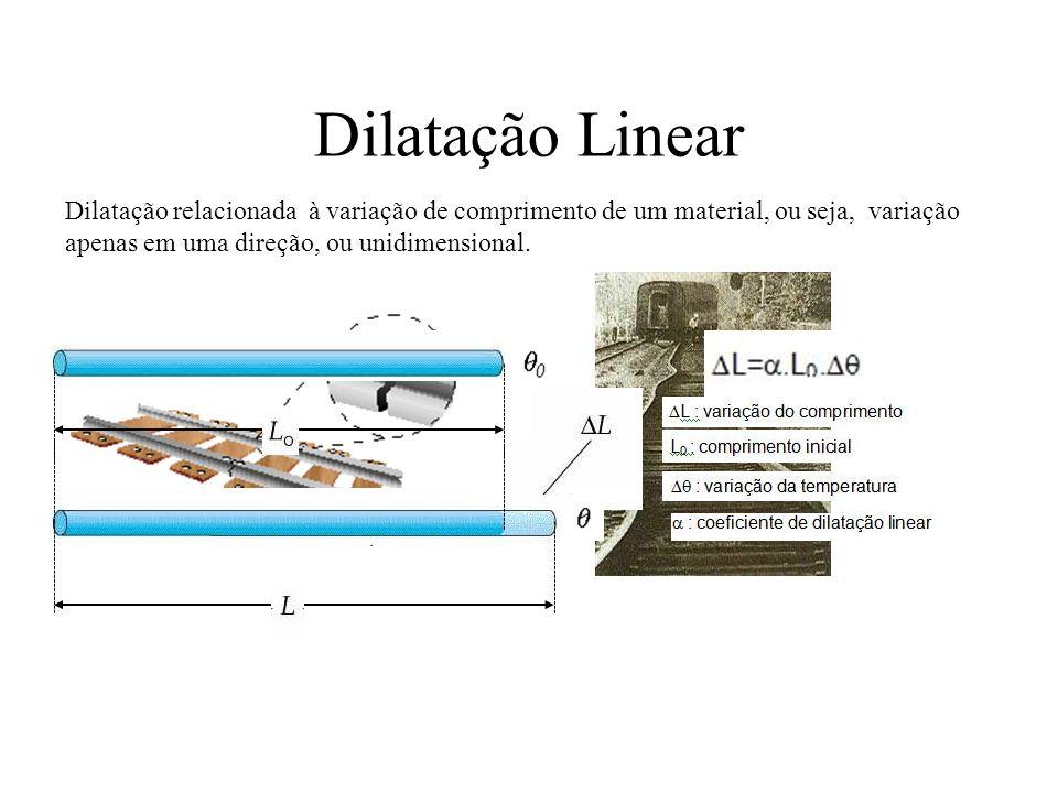 Dilatação Linear Dilatação relacionada à variação de comprimento de um material, ou seja, variação apenas em uma direção, ou unidimensional.