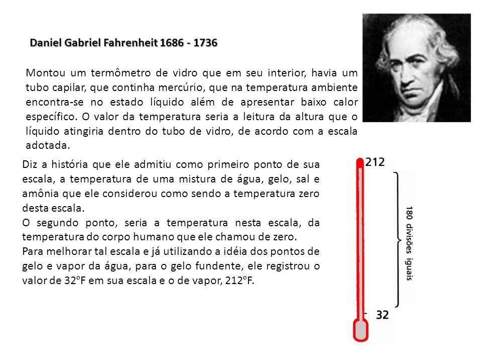 Daniel Gabriel Fahrenheit 1686 - 1736