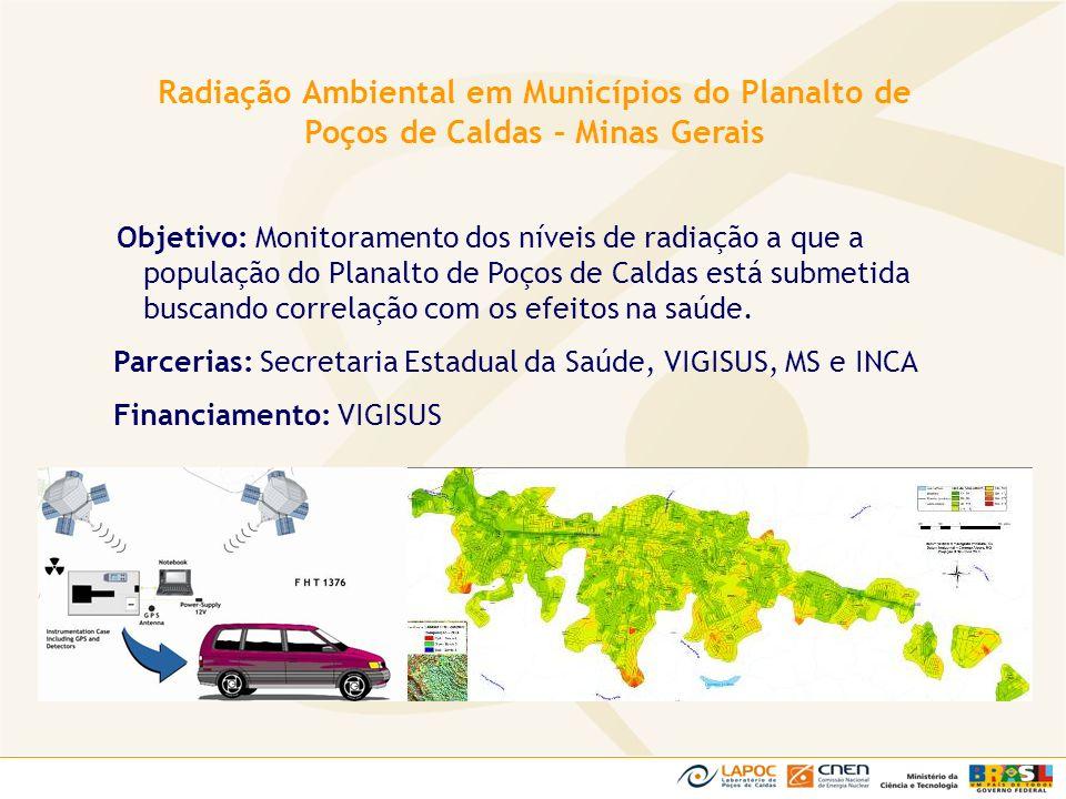 Radiação Ambiental em Municípios do Planalto de Poços de Caldas – Minas Gerais