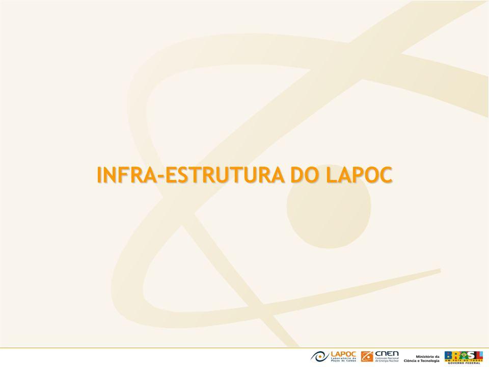 INFRA-ESTRUTURA DO LAPOC