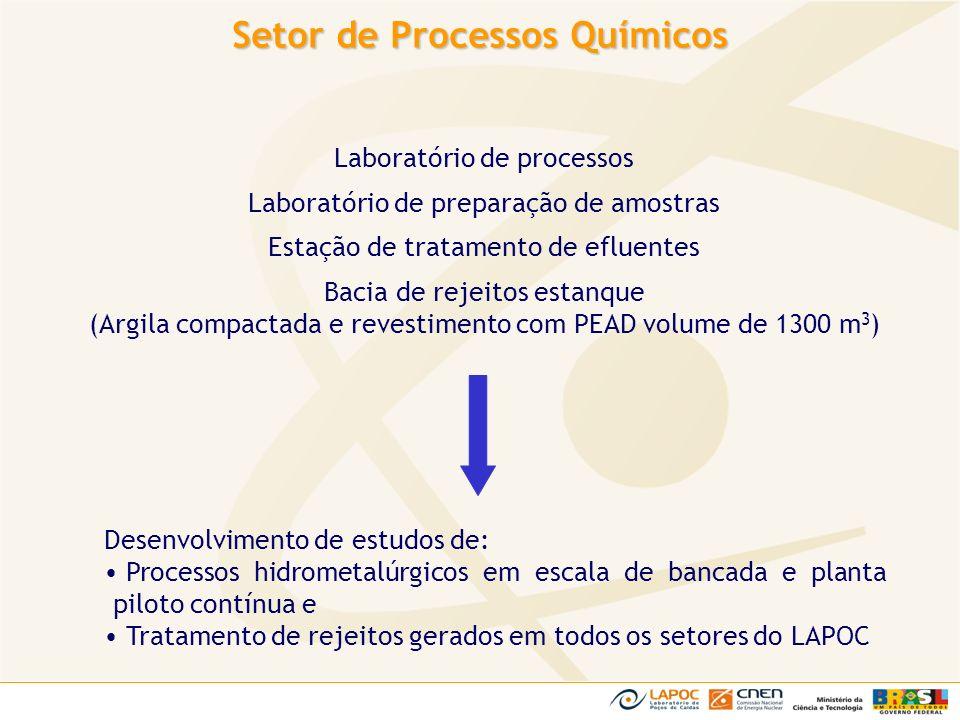 Setor de Processos Químicos