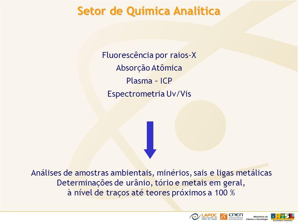 Setor de Química Analítica