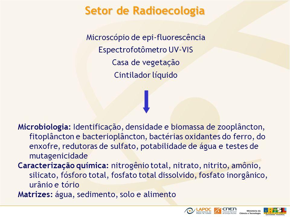 Setor de Radioecologia