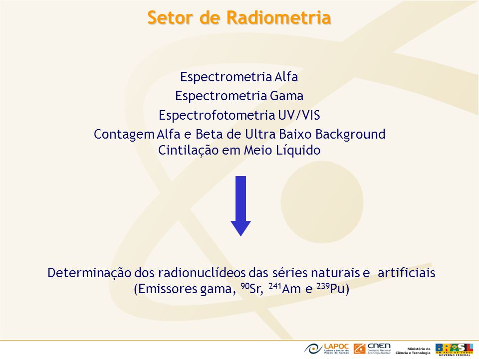 Espectrofotometria UV/VIS