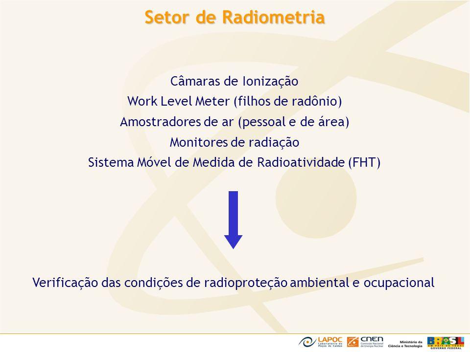 Setor de Radiometria Câmaras de Ionização