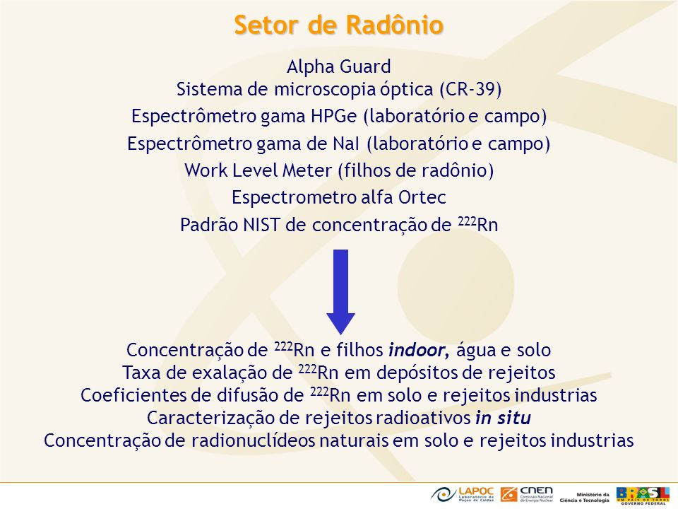Setor de Radônio Alpha Guard Sistema de microscopia óptica (CR-39)