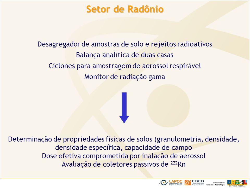 Setor de Radônio Desagregador de amostras de solo e rejeitos radioativos. Balança analítica de duas casas.