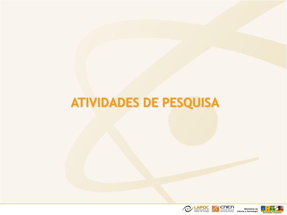 ATIVIDADES DE PESQUISA
