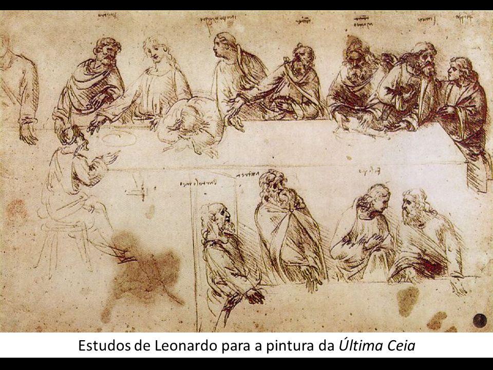 Estudos de Leonardo para a pintura da Última Ceia