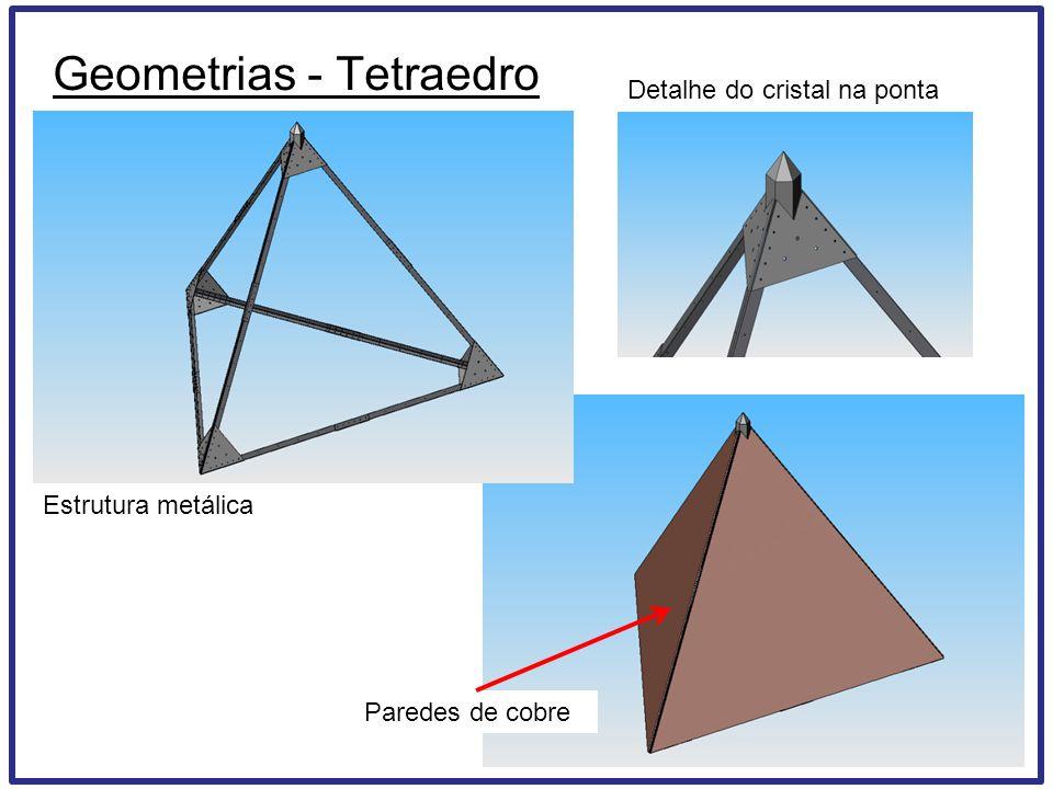 Geometrias - Tetraedro