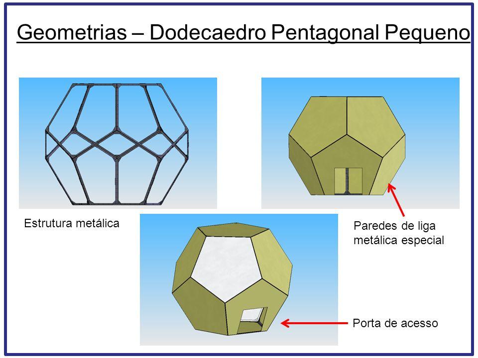 Geometrias – Dodecaedro Pentagonal Pequeno