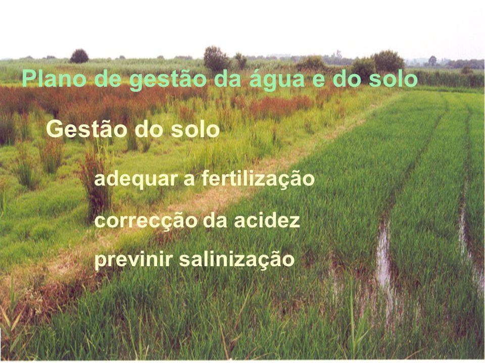 Plano de gestão da água e do solo Gestão do solo