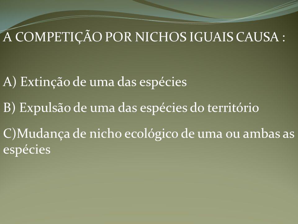 A COMPETIÇÃO POR NICHOS IGUAIS CAUSA :