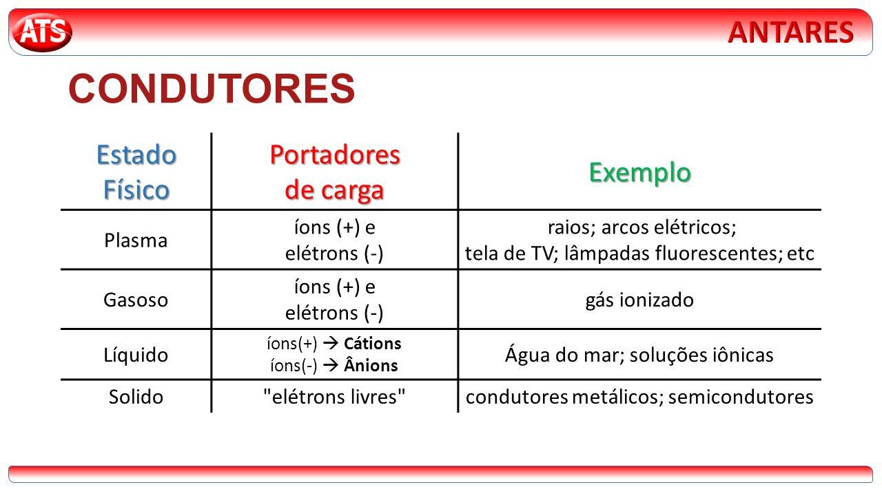 CONDUTORES ANTARES Estado Físico Portadores de carga Exemplo Plasma