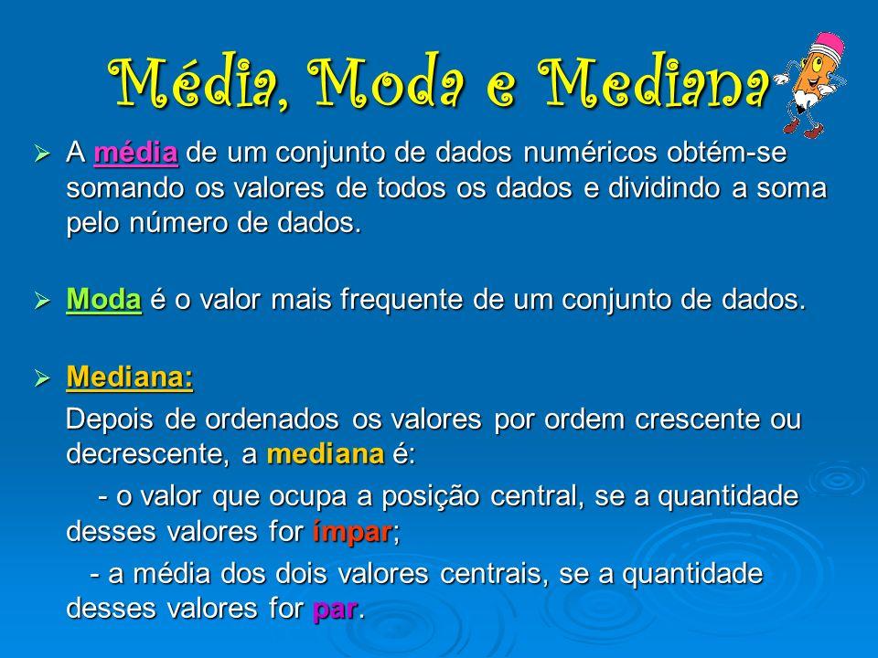 Média, Moda e Mediana