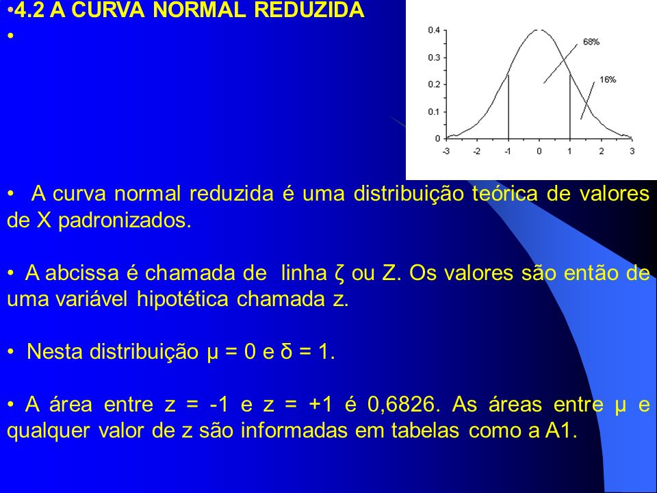 4.2 A CURVA NORMAL REDUZIDA