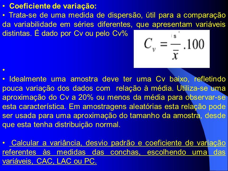 Coeficiente de variação: