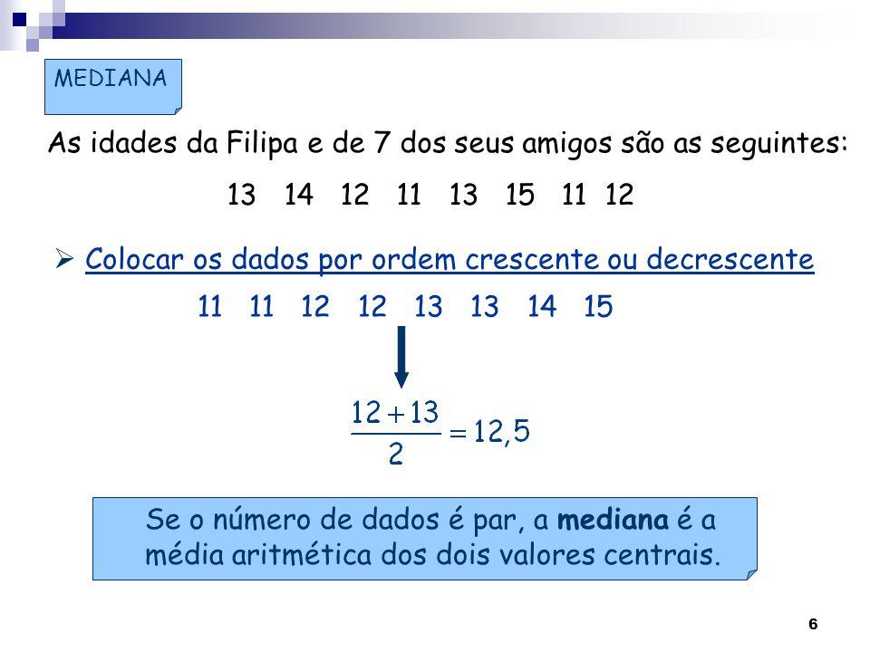 As idades da Filipa e de 7 dos seus amigos são as seguintes: