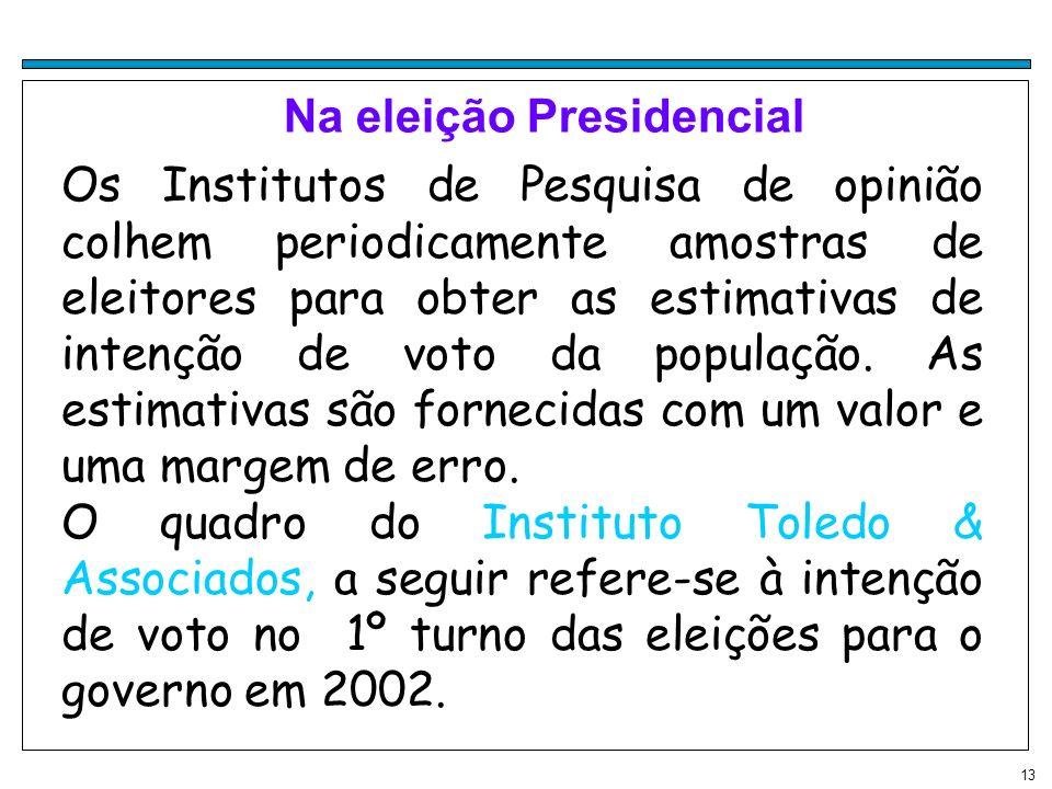 Na eleição Presidencial