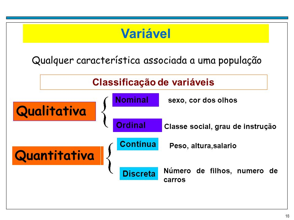 Classificação de variáveis Classe social, grau de instrução