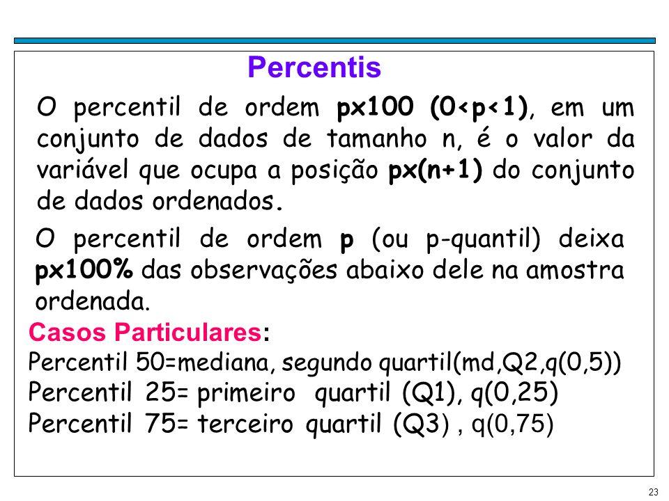 Percentis
