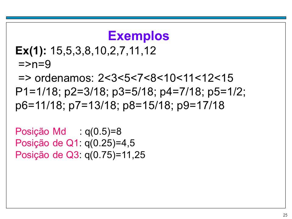 Exemplos Ex(1): 15,5,3,8,10,2,7,11,12 =>n=9