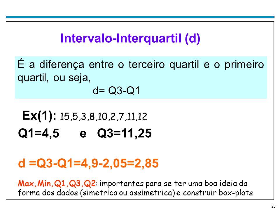 Intervalo-Interquartil (d)