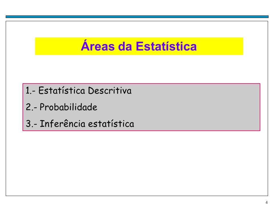 Áreas da Estatística 1.- Estatística Descritiva 2.- Probabilidade