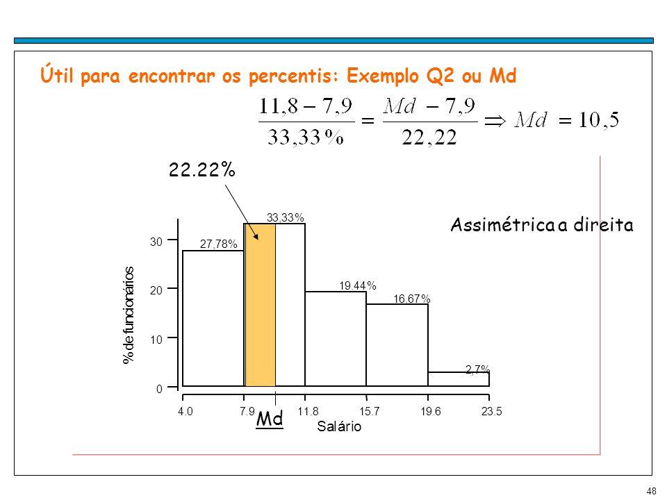 Útil para encontrar os percentis: Exemplo Q2 ou Md