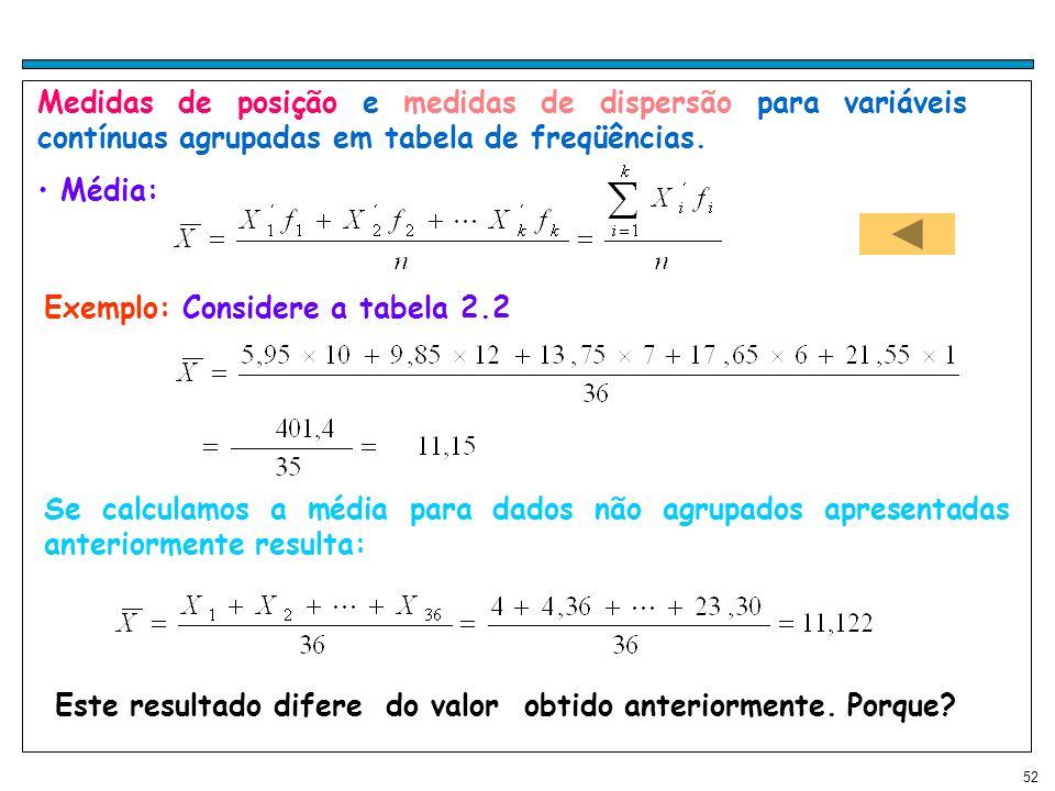 Medidas de posição e medidas de dispersão para variáveis contínuas agrupadas em tabela de freqüências.