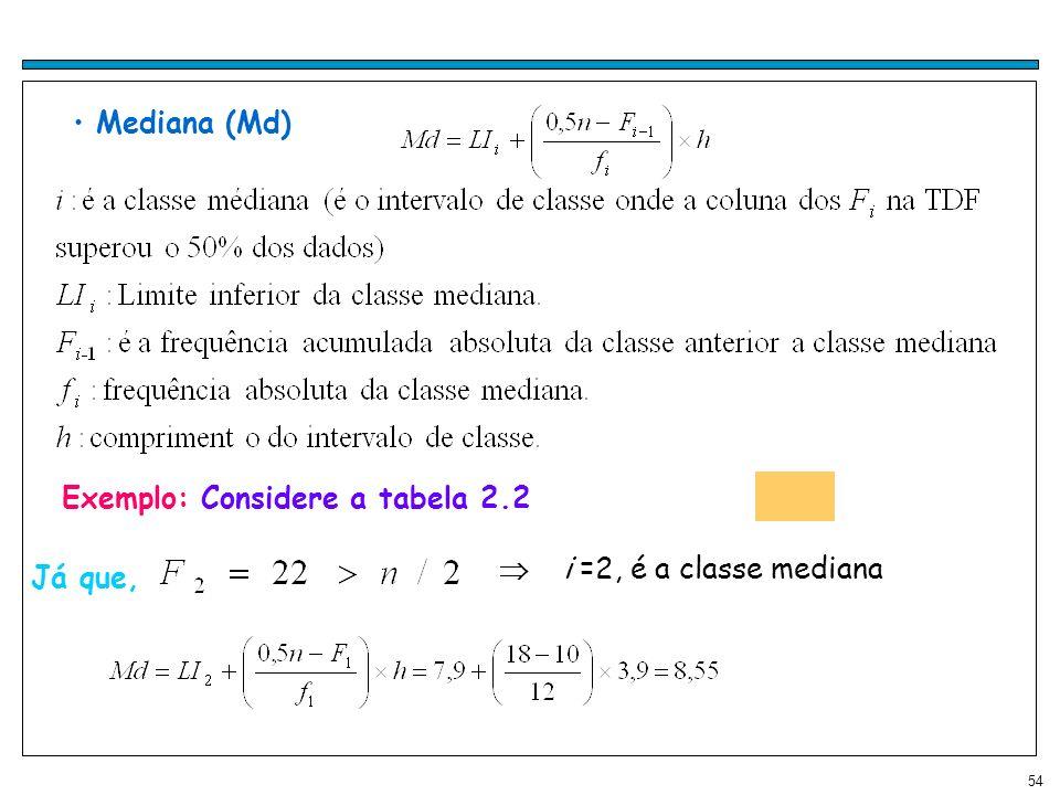 Mediana (Md) Exemplo: Considere a tabela 2.2  i =2, é a classe mediana Já que,