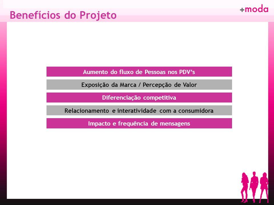 Benefícios do Projeto Aumento do fluxo de Pessoas nos PDV's
