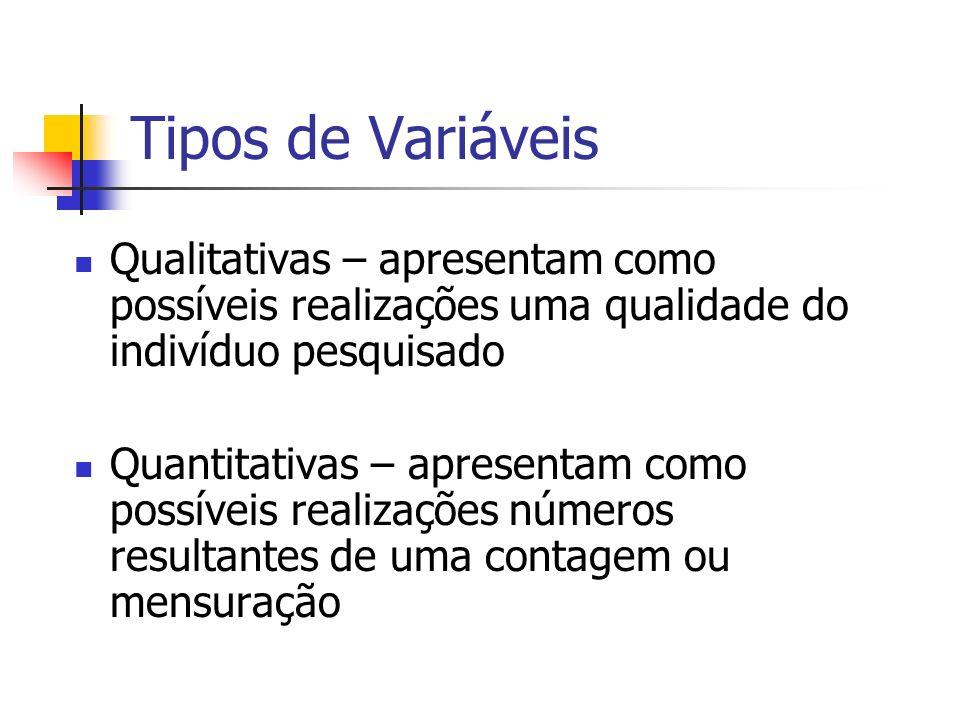 Tipos de Variáveis Qualitativas – apresentam como possíveis realizações uma qualidade do indivíduo pesquisado.