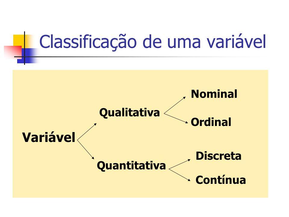 Classificação de uma variável