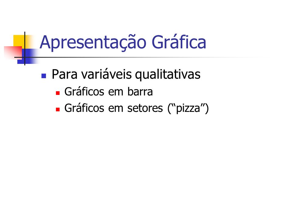 Apresentação Gráfica Para variáveis qualitativas Gráficos em barra
