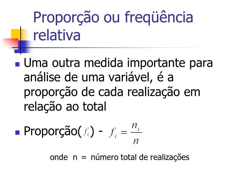 Proporção ou freqüência relativa