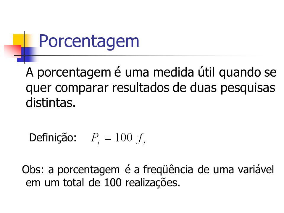 Porcentagem A porcentagem é uma medida útil quando se quer comparar resultados de duas pesquisas distintas.