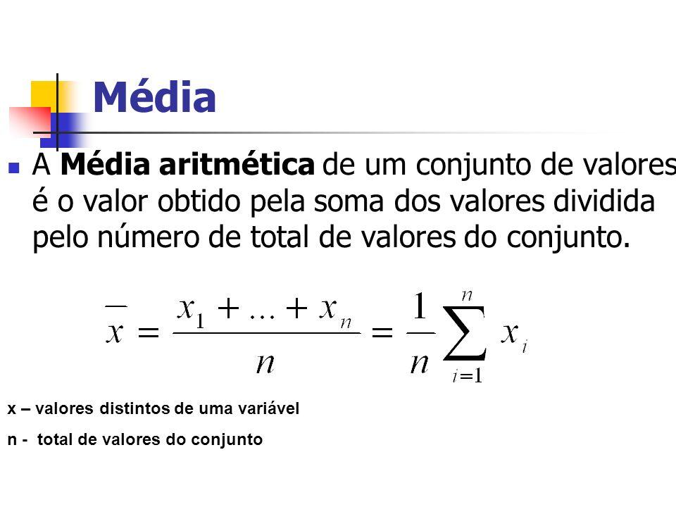 Média A Média aritmética de um conjunto de valores é o valor obtido pela soma dos valores dividida pelo número de total de valores do conjunto.