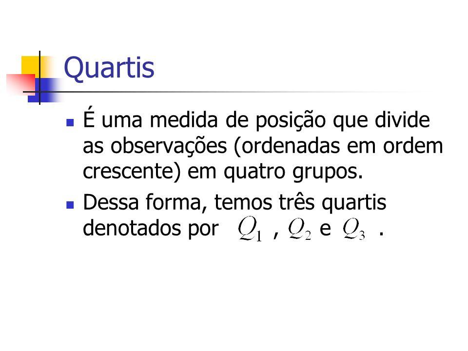 Quartis É uma medida de posição que divide as observações (ordenadas em ordem crescente) em quatro grupos.