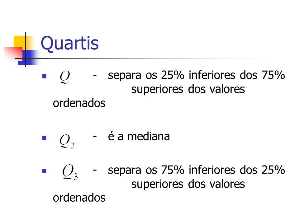 Quartis - separa os 25% inferiores dos 75% superiores dos valores ordenados. - é a mediana.