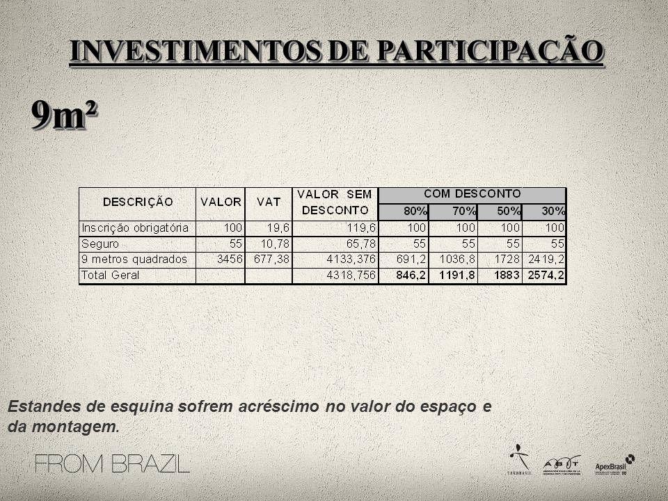 INVESTIMENTOS DE PARTICIPAÇÃO
