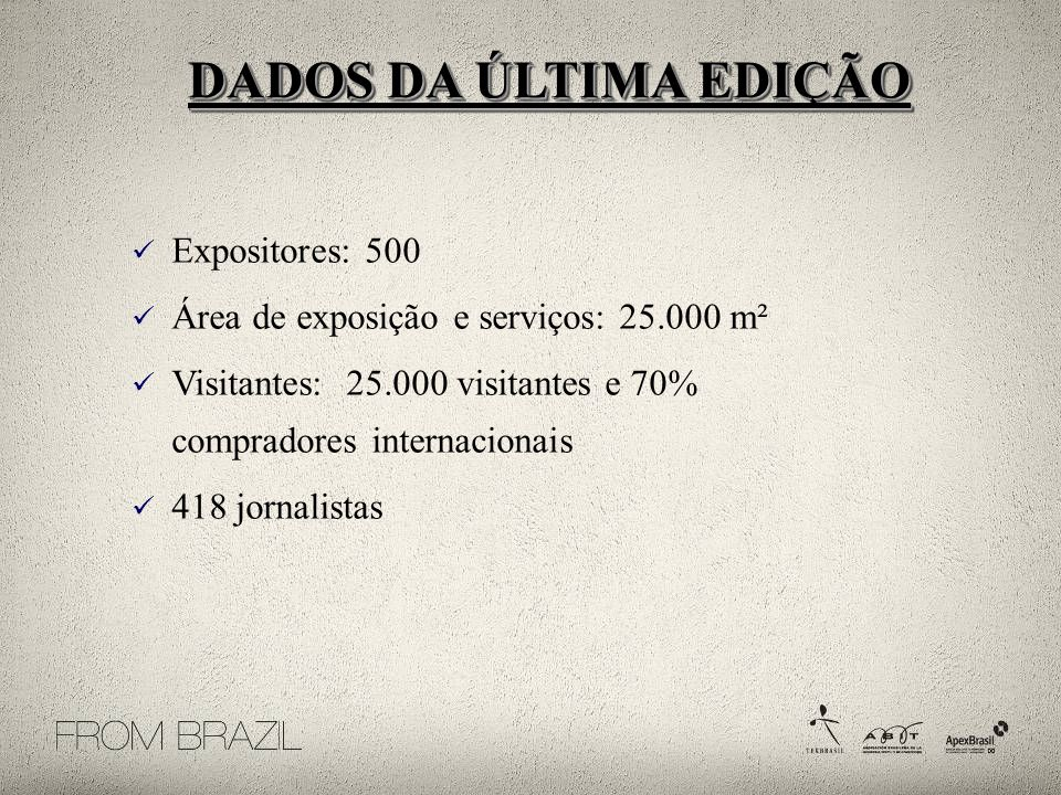 DADOS DA ÚLTIMA EDIÇÃO Expositores: 500