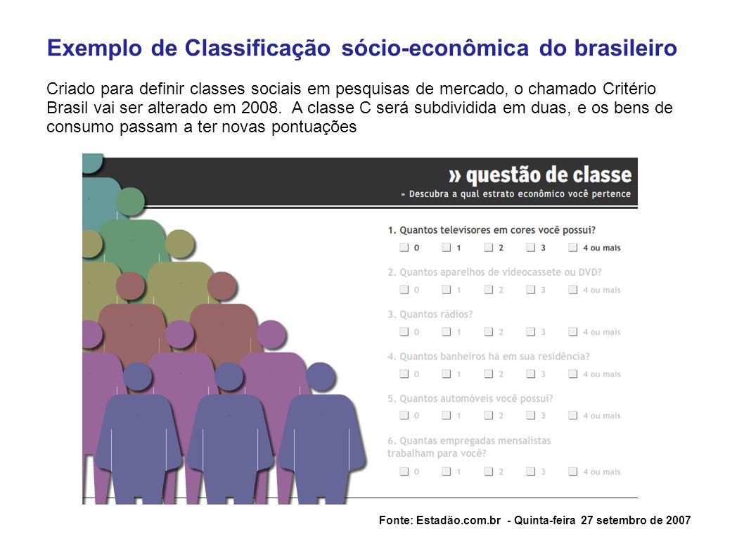 Exemplo de Classificação sócio-econômica do brasileiro